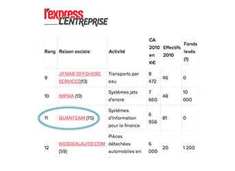 L'Express l'Entreprise 2011